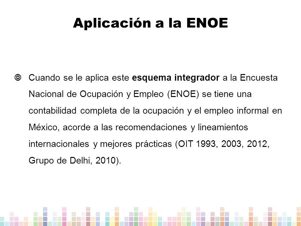 Cuando se le aplica este esquema integrador a la Encuesta Nacional de Ocupación y Empleo (ENOE) se tiene una contabilidad completa de la ocupación y el empleo informal en México, acorde a las recomendaciones y lineamientos internacionales y mejores prácticas (OIT 1993, 2003, 2012, Grupo de Delhi, 2010).