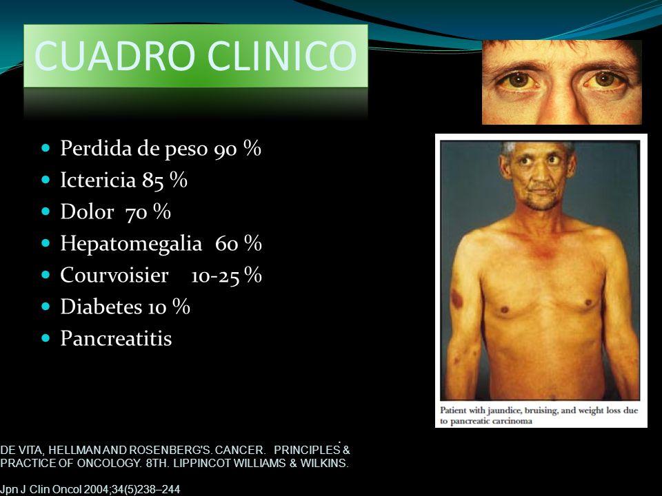 CUADRO CLINICO Perdida de peso 90 % Ictericia 85 % Dolor 70 % Hepatomegalia 60 % Courvoisier 10-25 % Diabetes 10 % Pancreatitis. DE VITA, HELLMAN AND
