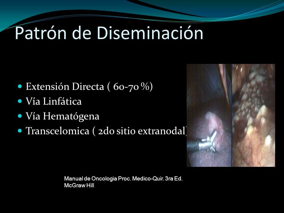 Patrón de Diseminación Extensión Directa ( 60-70 %) Vía Linfática Vía Hematógena Transcelomica ( 2do sitio extranodal) Manual de Oncologia Proc. Medic