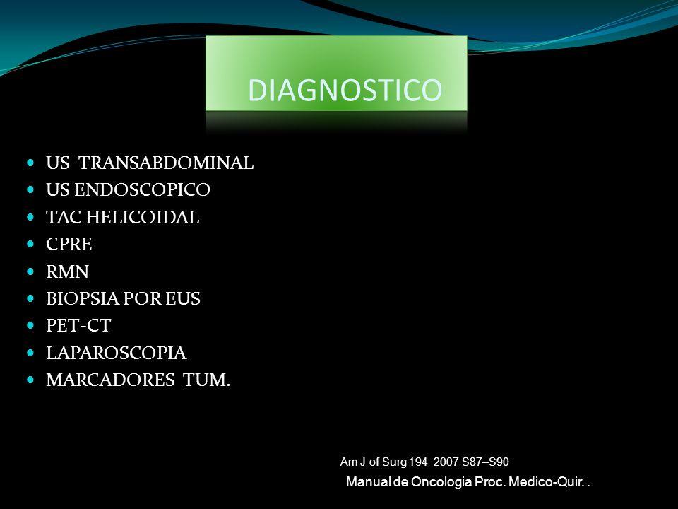 DIAGNOSTICO US TRANSABDOMINAL US ENDOSCOPICO TAC HELICOIDAL CPRE RMN BIOPSIA POR EUS PET-CT LAPAROSCOPIA MARCADORES TUM. Am J of Surg 194 2007 S87–S90