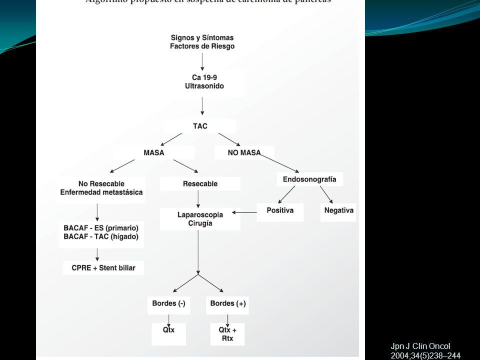 Jpn J Clin Oncol 2004;34(5)238–244