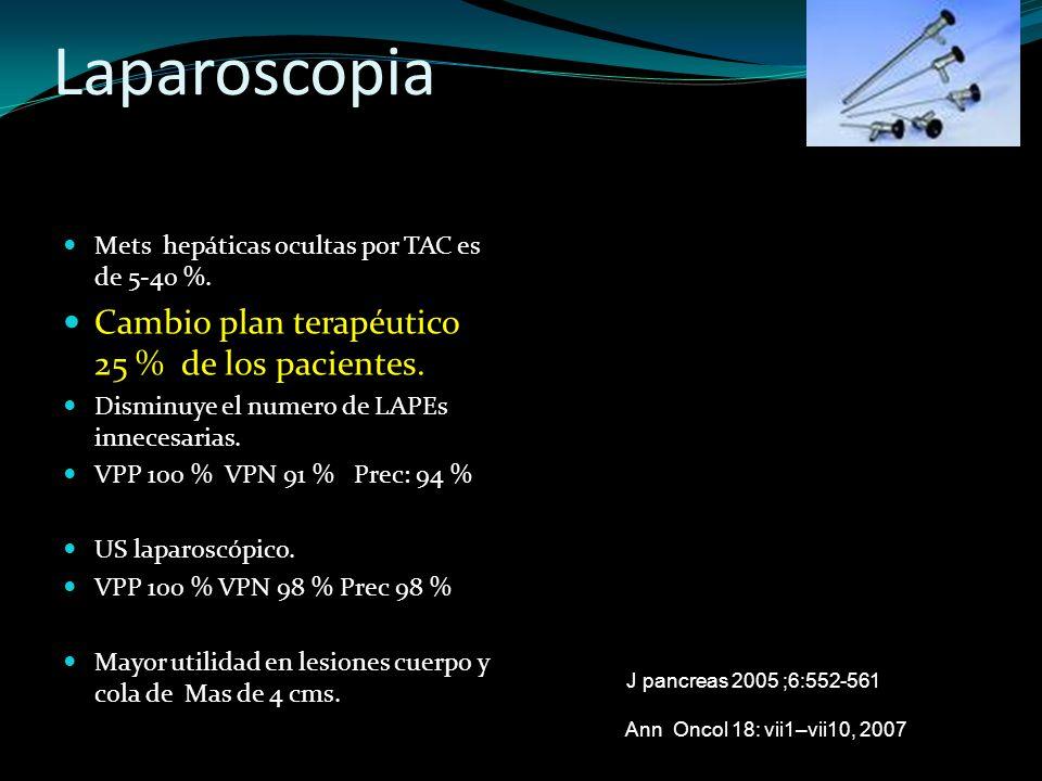 Laparoscopia Mets hepáticas ocultas por TAC es de 5-40 %. Cambio plan terapéutico 25 % de los pacientes. Disminuye el numero de LAPEs innecesarias. VP