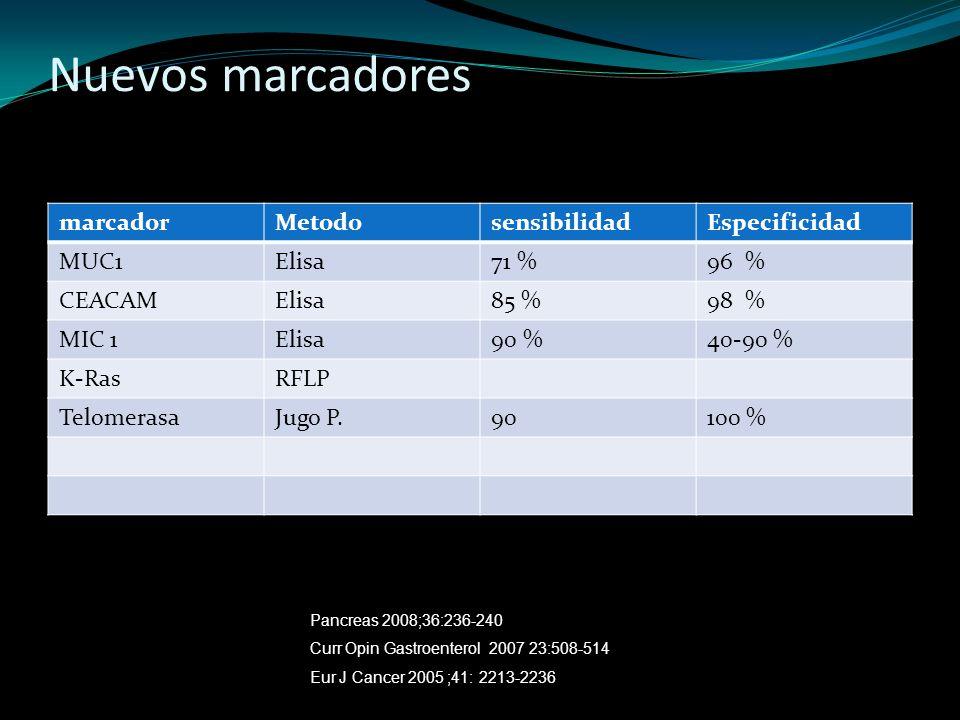 Nuevos marcadores marcadorMetodosensibilidadEspecificidad MUC1Elisa71 %96 % CEACAMElisa85 %98 % MIC 1Elisa90 %40-90 % K-RasRFLP TelomerasaJugo P.90100