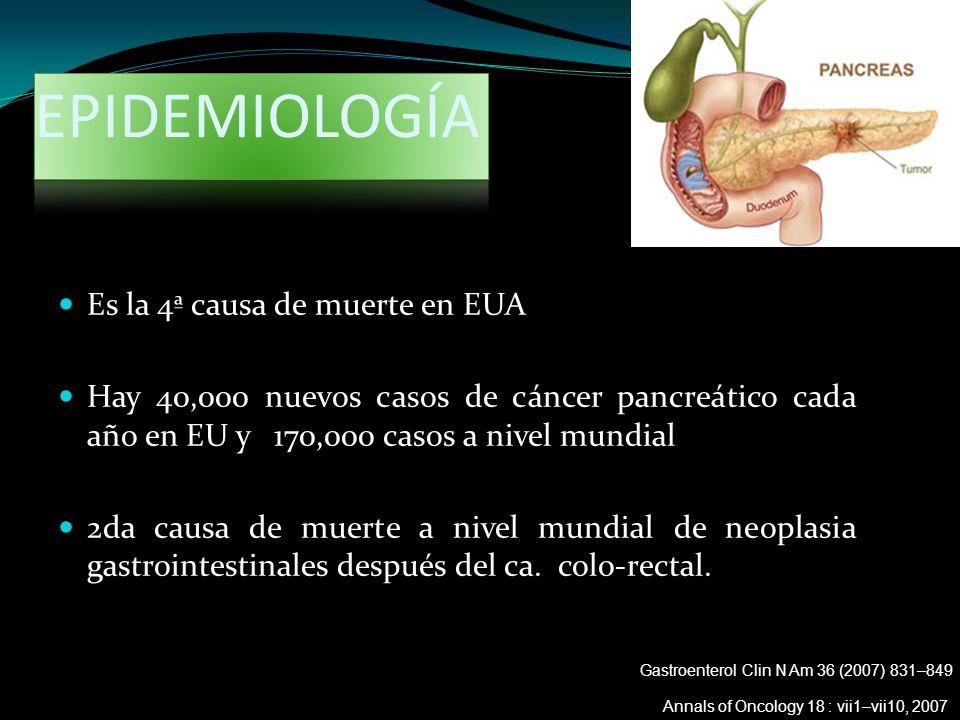 EPIDEMIOLOGÍA Es la 4ª causa de muerte en EUA Hay 40,000 nuevos casos de cáncer pancreático cada año en EU y 170,000 casos a nivel mundial 2da causa d