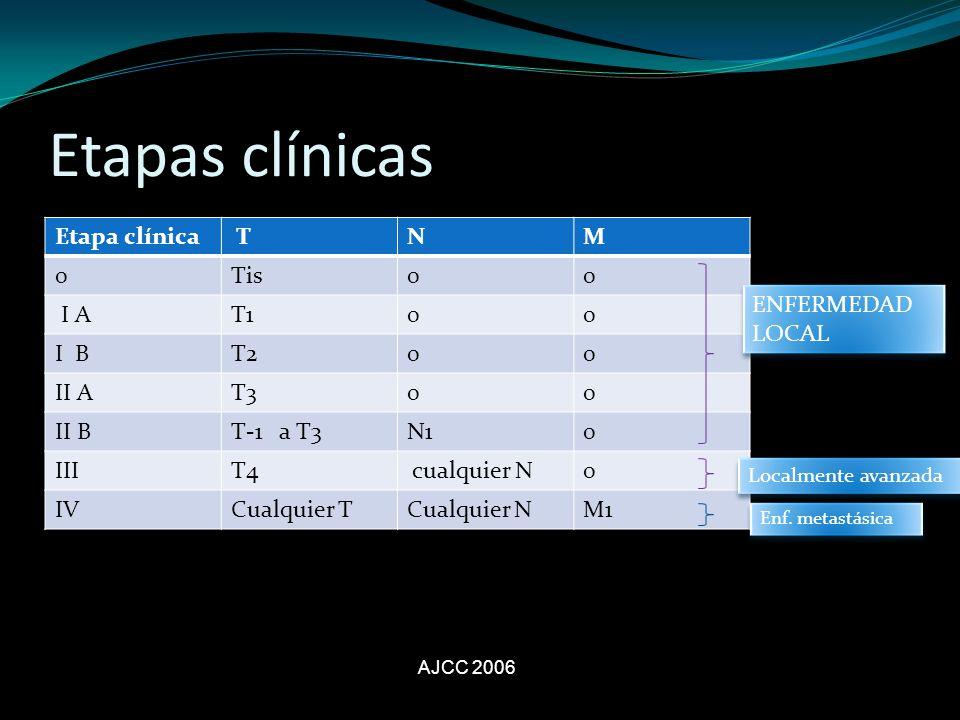 Etapas clínicas Etapa clínica TNM 0Tis00 I AT100 I BT200 II AT300 II BT-1 a T3N10 IIIT4 cualquier N0 IVCualquier TCualquier NM1 AJCC 2006 ENFERMEDAD L