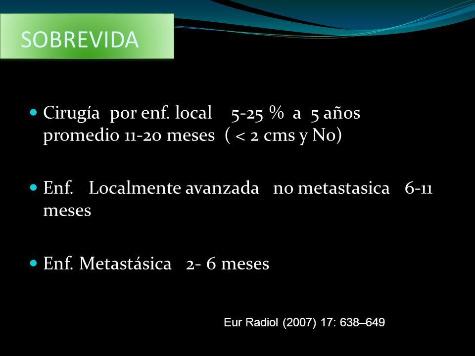 SOBREVIDA Cirugía por enf. local 5-25 % a 5 años promedio 11-20 meses ( < 2 cms y N0) Enf. Localmente avanzada no metastasica 6-11 meses Enf. Metastás