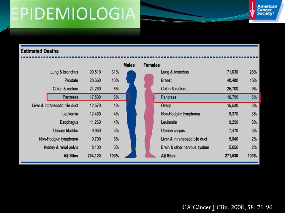 EPIDEMIOLOGIA CA Cáncer J Clin. 2008; 58: 71-96
