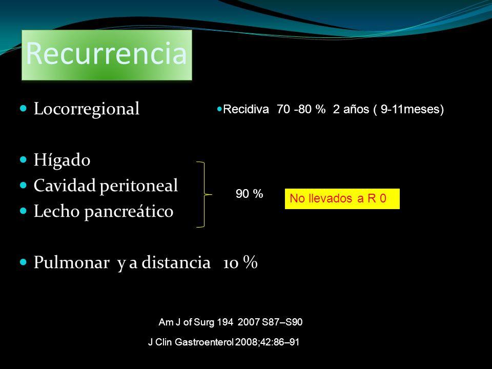 Recurrencia Locorregional Hígado Cavidad peritoneal Lecho pancreático Pulmonar y a distancia 10 % 90 % Am J of Surg 194 2007 S87–S90 No llevados a R 0
