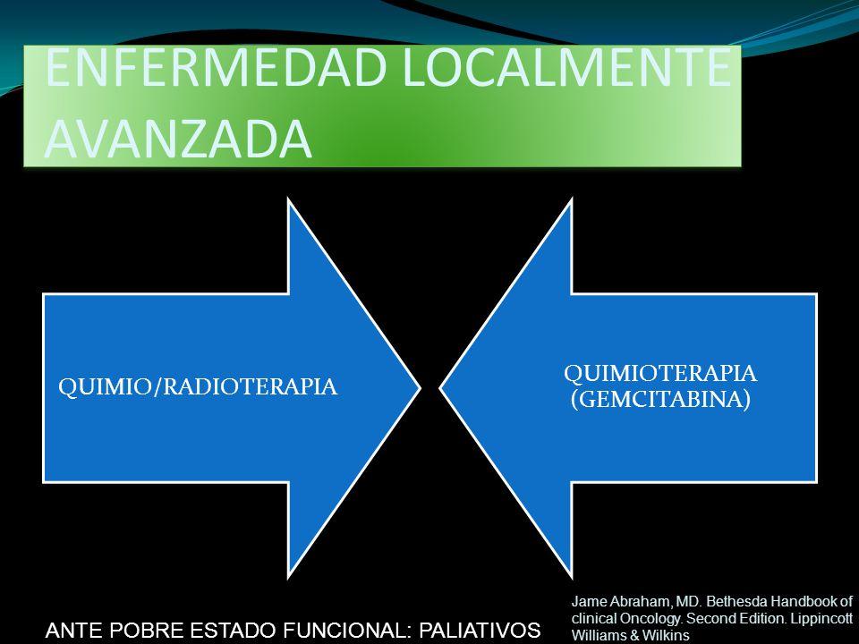 ENFERMEDAD LOCALMENTE AVANZADA QUIMIO/RADIOTERAPIA QUIMIOTERAPIA (GEMCITABINA) ANTE POBRE ESTADO FUNCIONAL: PALIATIVOS Jame Abraham, MD. Bethesda Hand