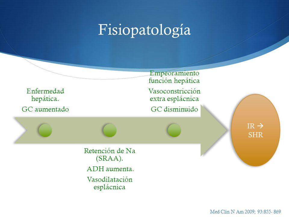 Fisiopatología Med Clin N Am 2009; 93:855- 869 Enfermedad hepática. GC aumentado Retención de Na (SRAA). ADH aumenta. Vasodilatación esplácnica Empeor
