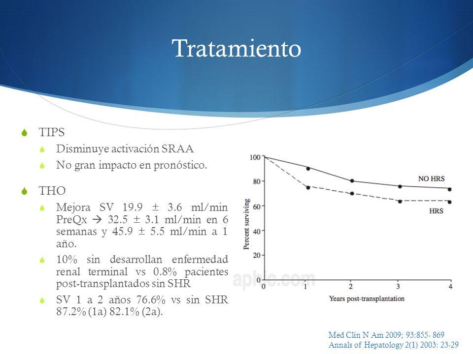 Tratamiento TIPS Disminuye activación SRAA No gran impacto en pronóstico. THO Mejora SV 19.9 ± 3.6 ml/min PreQx 32.5 ± 3.1 ml/min en 6 semanas y 45.9