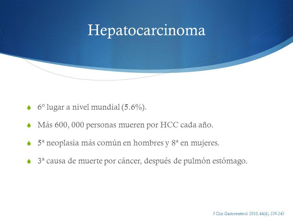 Hepatocarcinoma 6º lugar a nivel mundial (5.6%). Más 600, 000 personas mueren por HCC cada año. 5ª neoplasia más común en hombres y 8ª en mujeres. 3ª