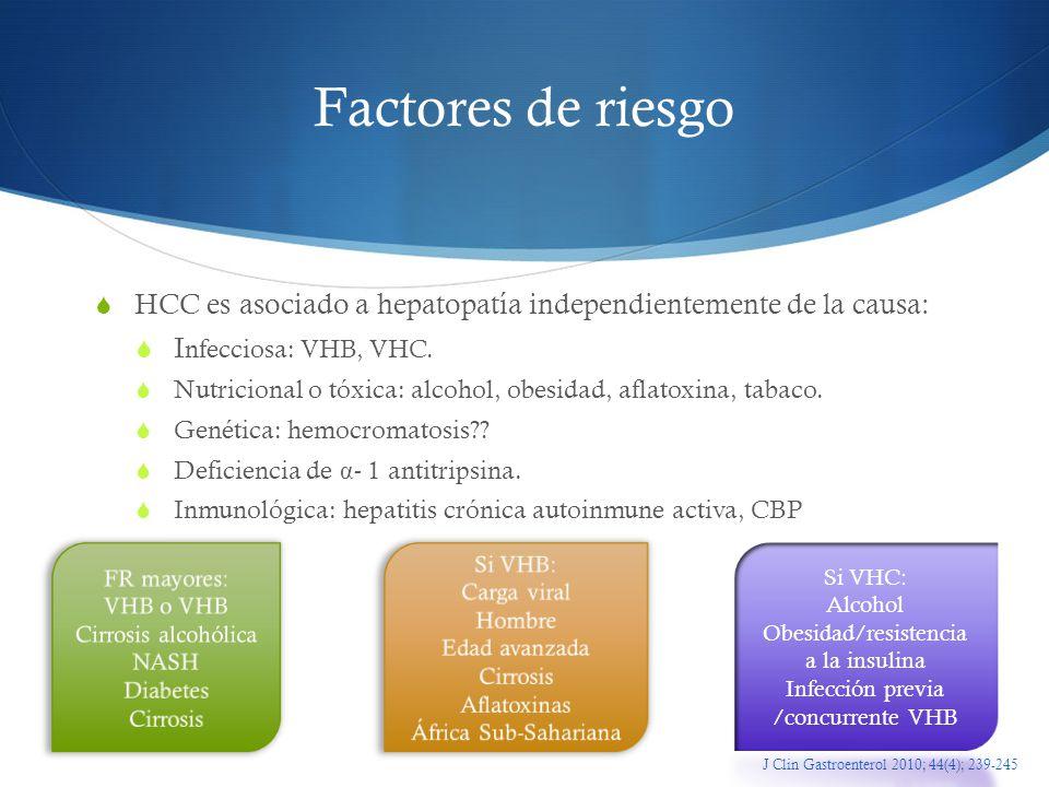 Factores de riesgo HCC es asociado a hepatopatía independientemente de la causa: I nfecciosa: VHB, VHC. Nutricional o tóxica: alcohol, obesidad, aflat
