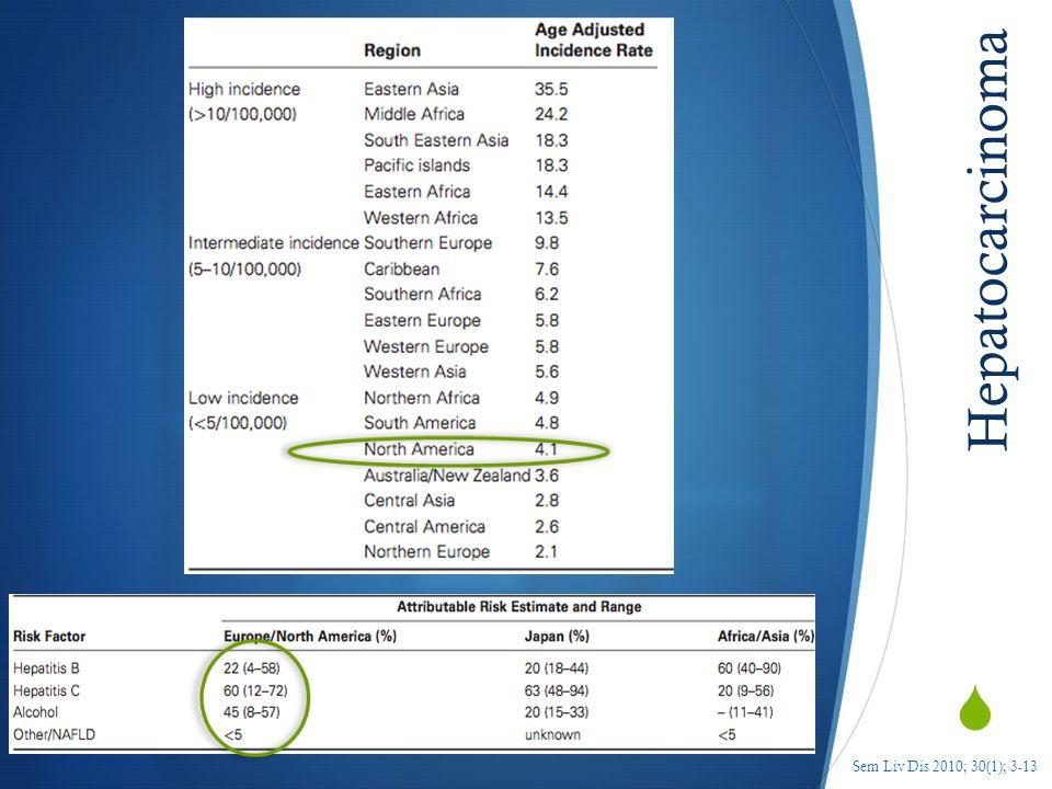 Hepatocarcinoma Sem Liv Dis 2010; 30(1); 3-13