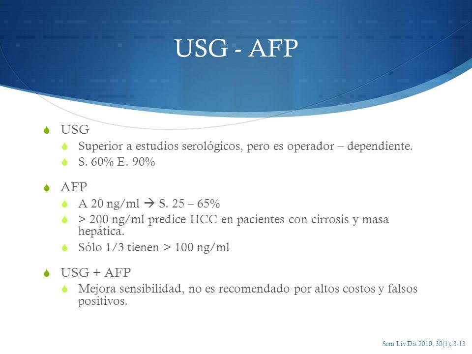USG - AFP USG Superior a estudios serológicos, pero es operador – dependiente. S. 60% E. 90% AFP A 20 ng/ml S. 25 – 65% > 200 ng/ml predice HCC en pac