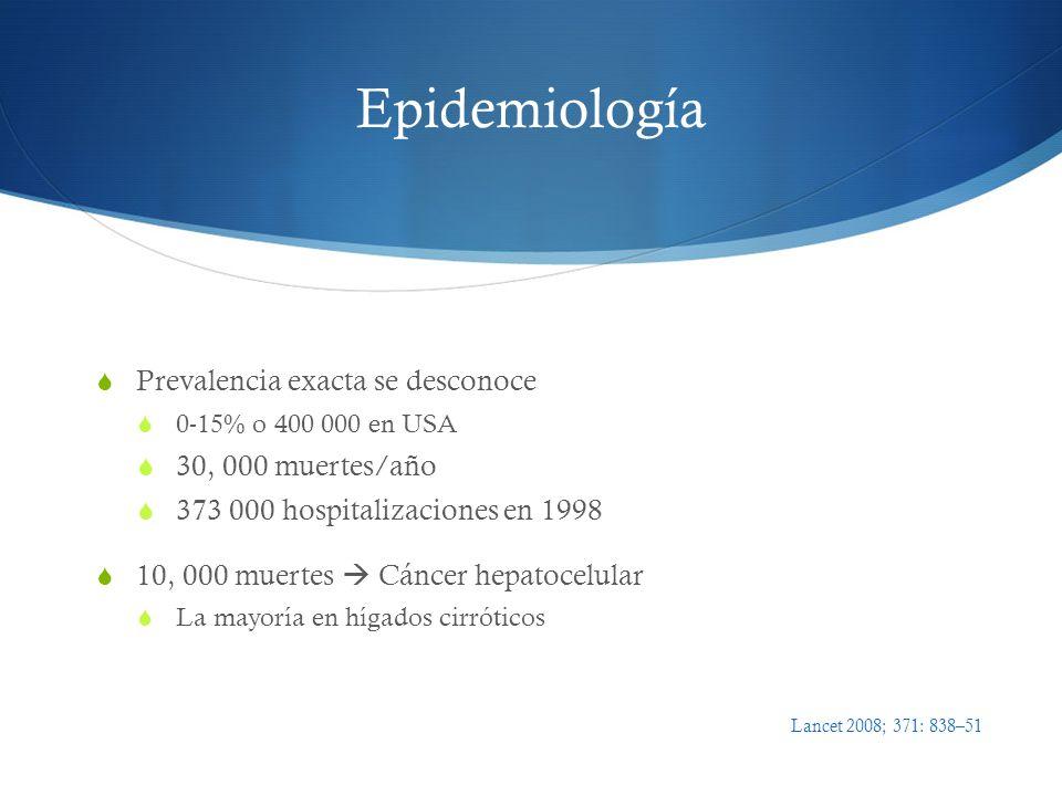 Epidemiología Prevalencia exacta se desconoce 0-15% o 400 000 en USA 30, 000 muertes/año 373 000 hospitalizaciones en 1998 10, 000 muertes Cáncer hepa