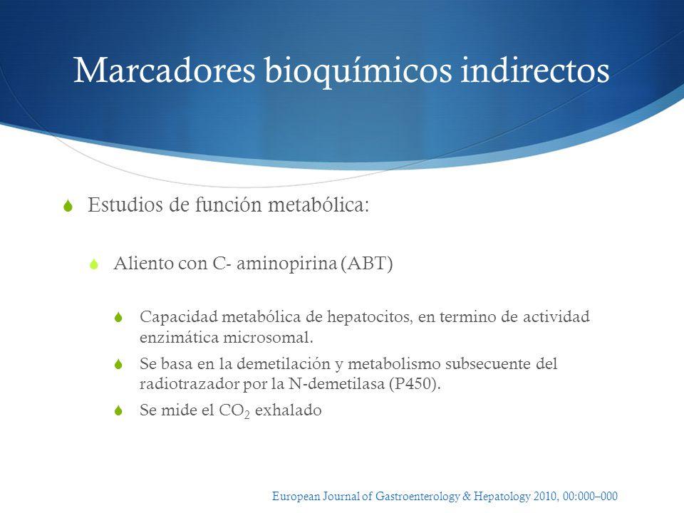 Marcadores bioquímicos indirectos Estudios de función metabólica: Aliento con C- aminopirina (ABT) Capacidad metabólica de hepatocitos, en termino de