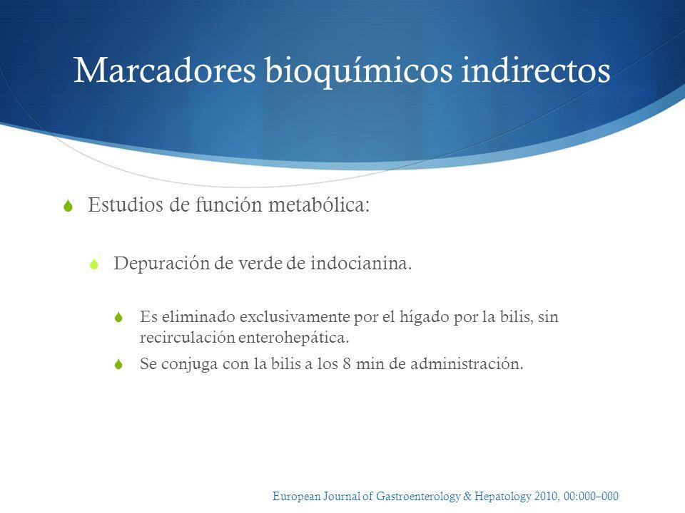 Marcadores bioquímicos indirectos Estudios de función metabólica: Depuración de verde de indocianina. Es eliminado exclusivamente por el hígado por la