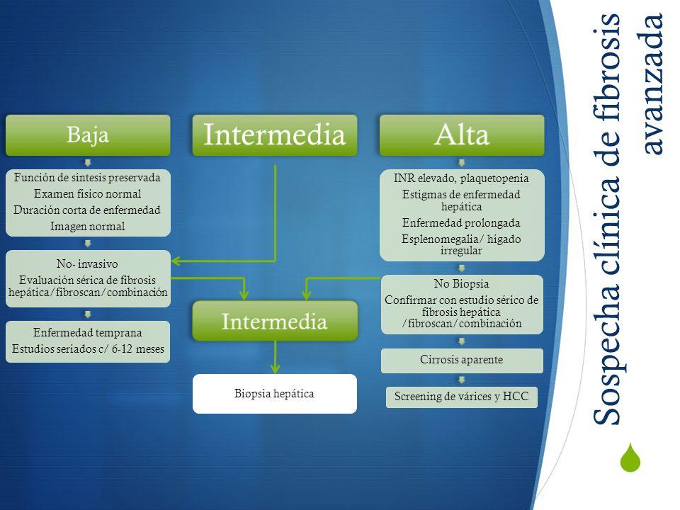 Sospecha clínica de fibrosis avanzada Baja Función de síntesis preservada Examen físico normal Duración corta de enfermedad Imagen normal No- invasivo