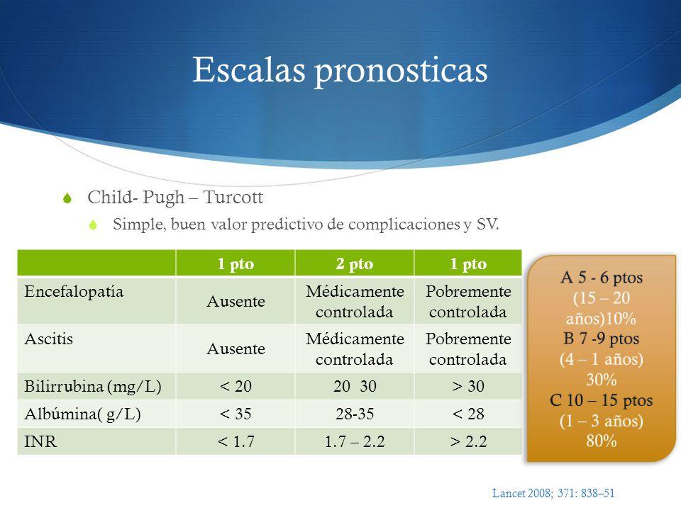 Escalas pronosticas Child- Pugh – Turcott Simple, buen valor predictivo de complicaciones y SV. 1 pto2 pto1 pto Encefalopatía Ausente Médicamente cont