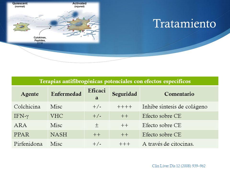 Tratamiento Clin Liver Dis 12 (2008) 939–962 Terapias antifibrogénicas potenciales con efectos específicos AgenteEnfermedad Eficaci a SeguridadComenta