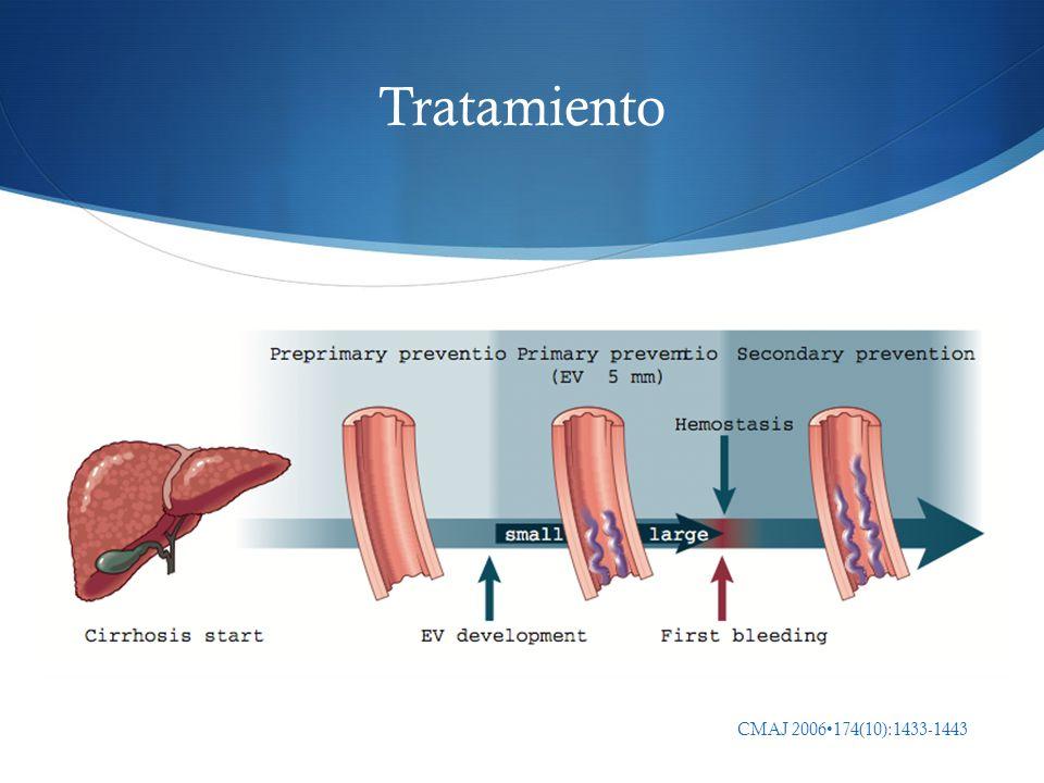Tratamiento CMAJ 2006174(10):1433-1443