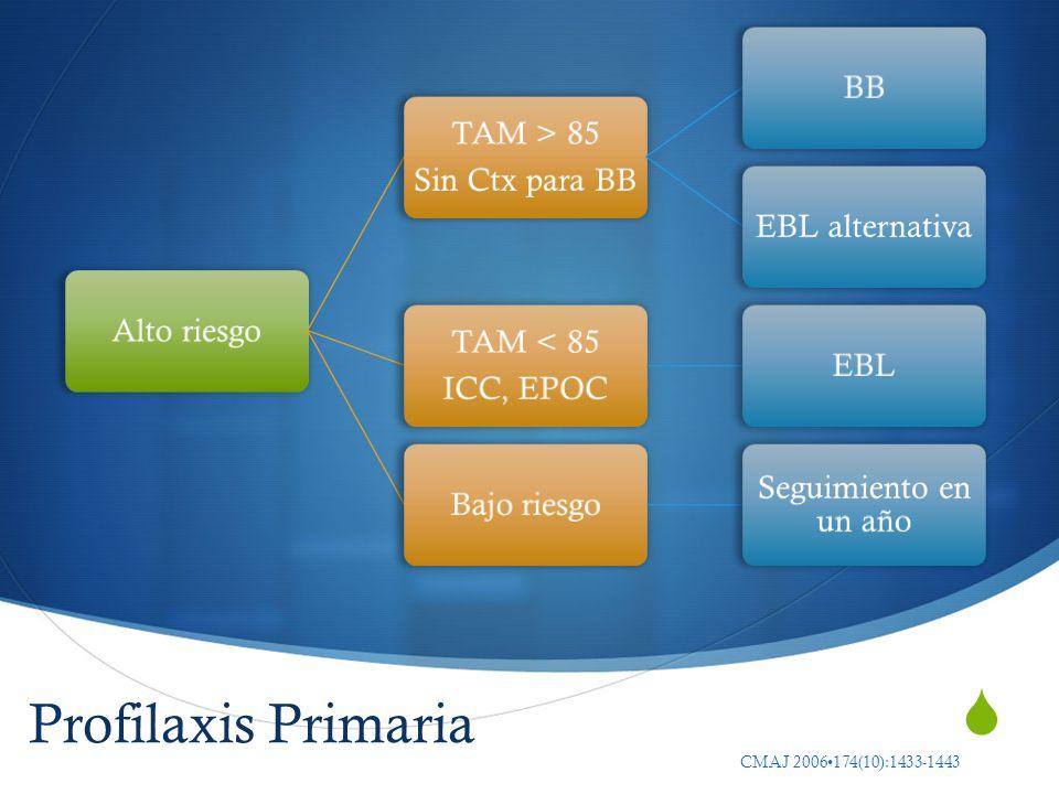 Alto riesgo TAM > 85 Sin Ctx para BB BBEBL alternativa TAM < 85 ICC, EPOC EBLBajo riesgo Seguimiento en un año CMAJ 2006174(10):1433-1443 Profilaxis P