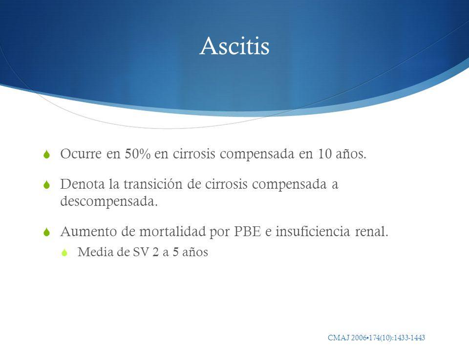 Ascitis Ocurre en 50% en cirrosis compensada en 10 años. Denota la transición de cirrosis compensada a descompensada. Aumento de mortalidad por PBE e