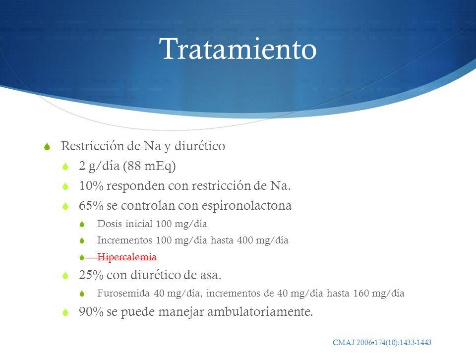 Tratamiento Restricción de Na y diurético 2 g/día (88 mEq) 10% responden con restricción de Na. 65% se controlan con espironolactona Dosis inicial 100