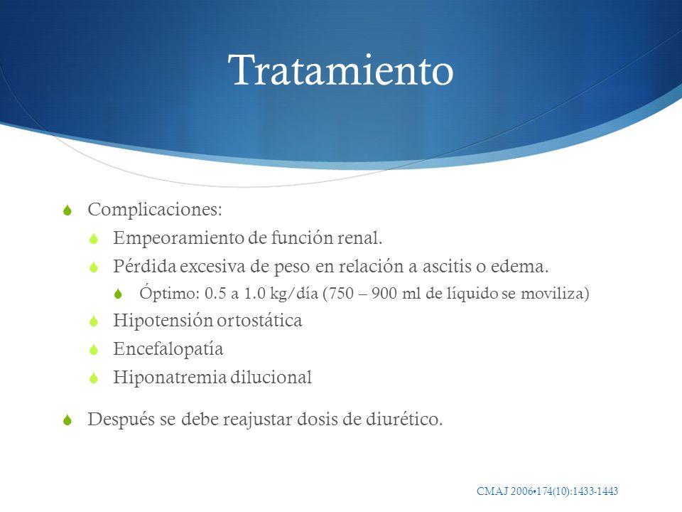 Tratamiento Complicaciones: Empeoramiento de función renal. Pérdida excesiva de peso en relación a ascitis o edema. Óptimo: 0.5 a 1.0 kg/día (750 – 90