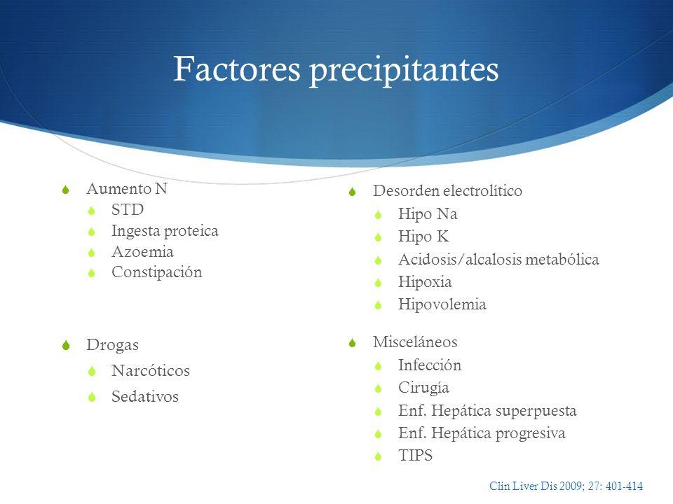 Factores precipitantes Desorden electrolítico Hipo Na Hipo K Acidosis/alcalosis metabólica Hipoxia Hipovolemia Misceláneos Infección Cirugía Enf. Hepá