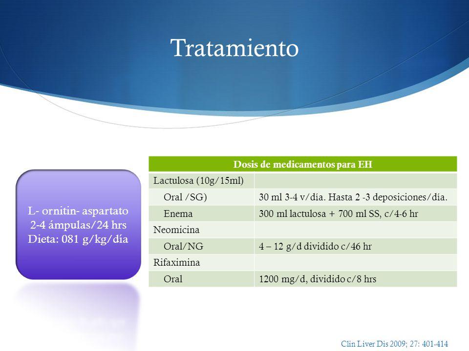 Tratamiento Clin Liver Dis 2009; 27: 401-414 Dosis de medicamentos para EH Lactulosa (10g/15ml) Oral /SG)30 ml 3-4 v/día. Hasta 2 -3 deposiciones/día.