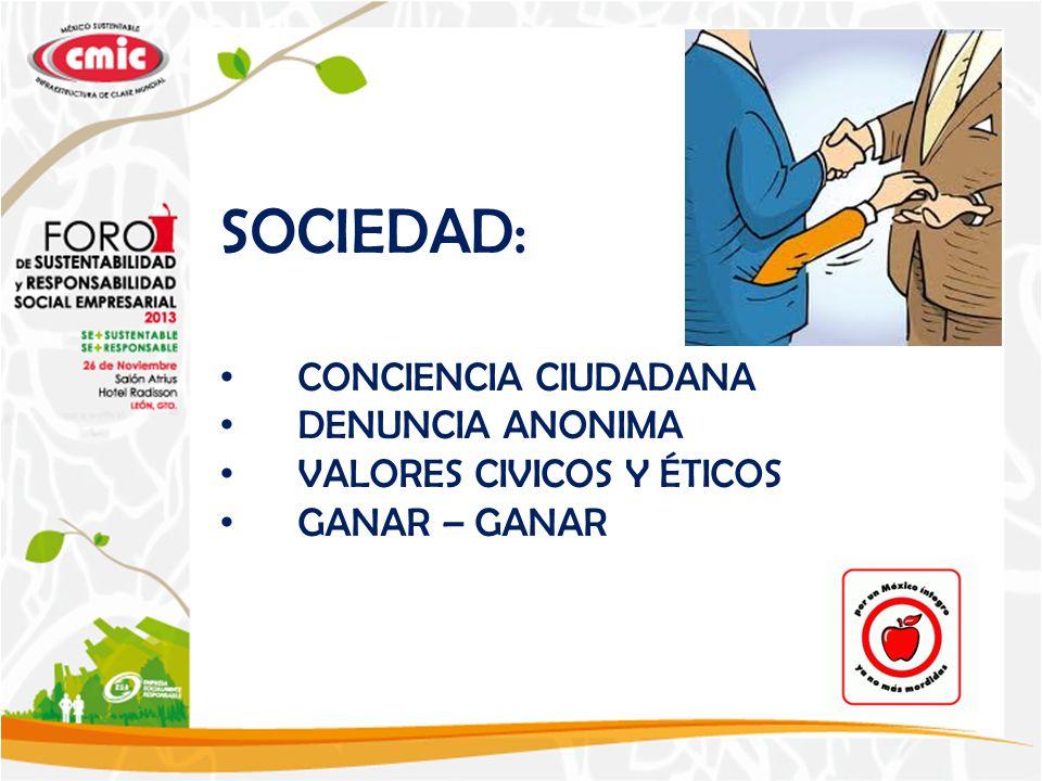 SOCIEDAD: CONCIENCIA CIUDADANA DENUNCIA ANONIMA VALORES CIVICOS Y ÉTICOS GANAR – GANAR