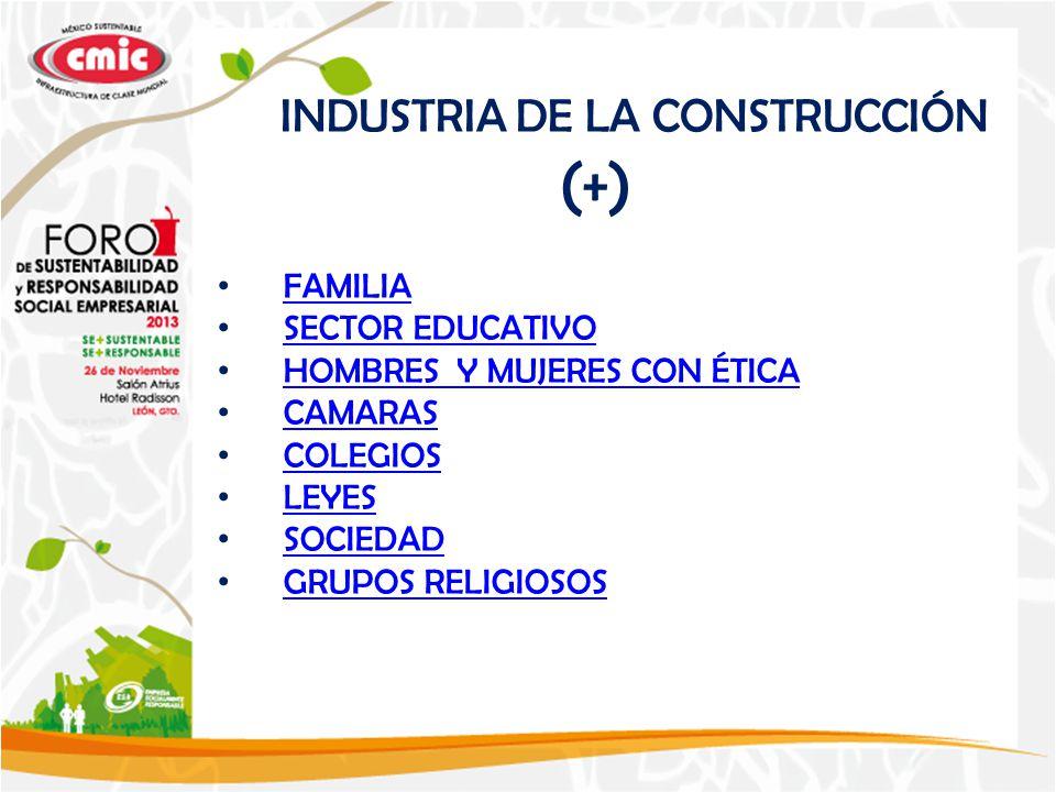 (+) FAMILIA SECTOR EDUCATIVO SECTOR EDUCATIVO HOMBRES Y MUJERES CON ÉTICA HOMBRES Y MUJERES CON ÉTICA CAMARAS COLEGIOS LEYES SOCIEDAD GRUPOS RELIGIOSOS GRUPOS RELIGIOSOS INDUSTRIA DE LA CONSTRUCCIÓN