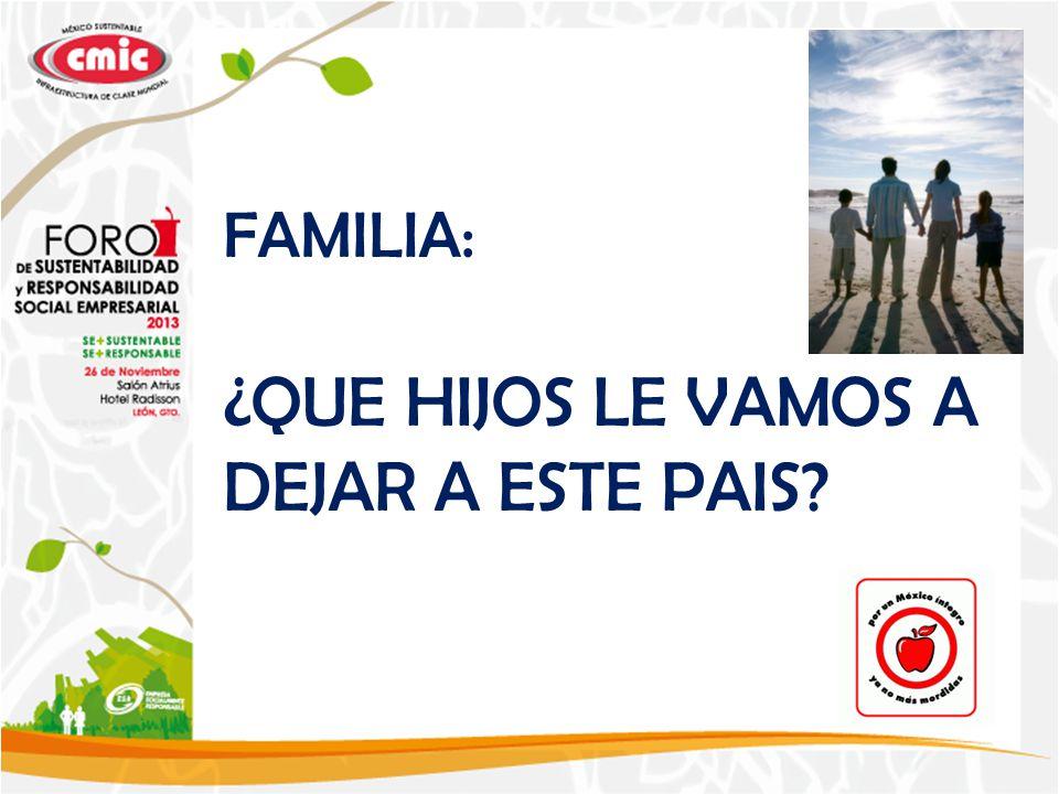 FAMILIA: ¿QUE HIJOS LE VAMOS A DEJAR A ESTE PAIS?