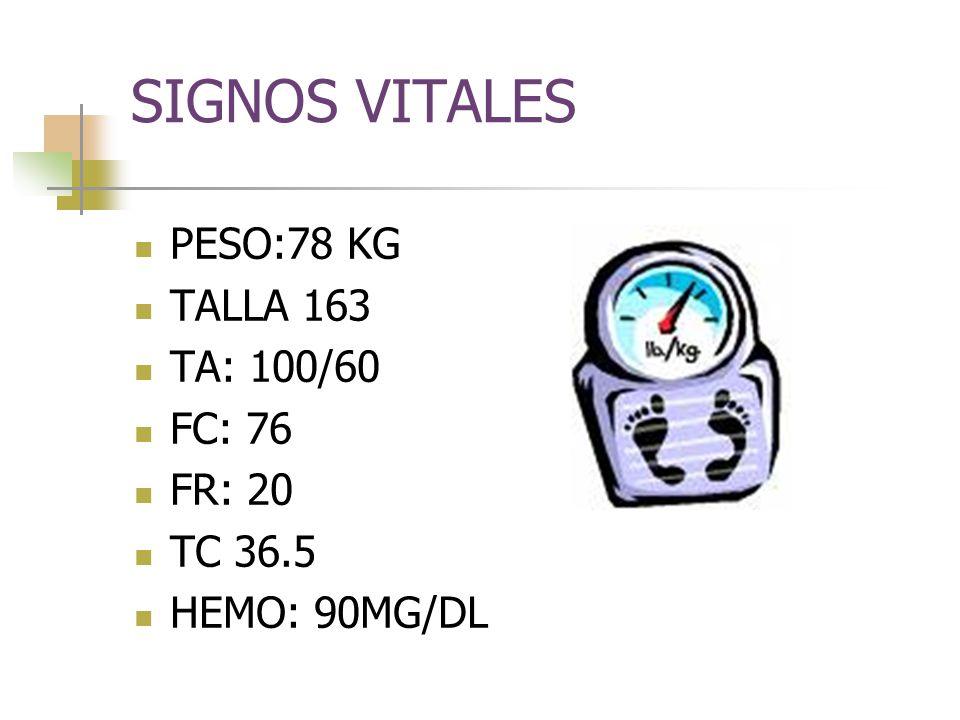 SIGNOS VITALES PESO:78 KG TALLA 163 TA: 100/60 FC: 76 FR: 20 TC 36.5 HEMO: 90MG/DL