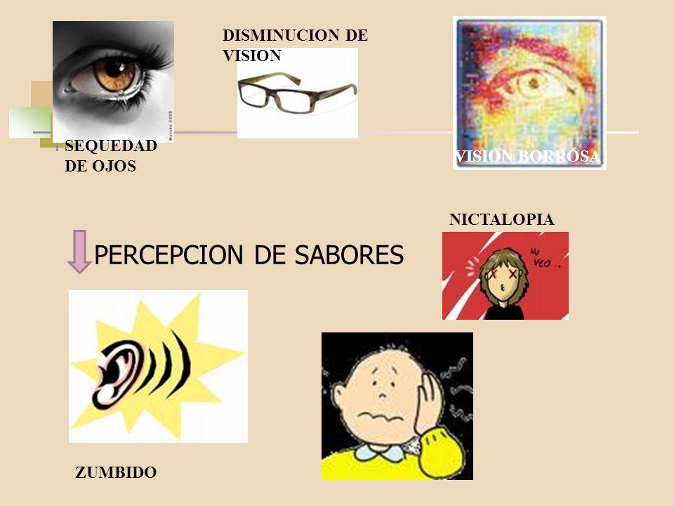 PERCEPCION DE SABORES VISION BORROSA NICTALOPIA SEQUEDAD DE OJOS DISMINUCION DE VISION ZUMBIDO