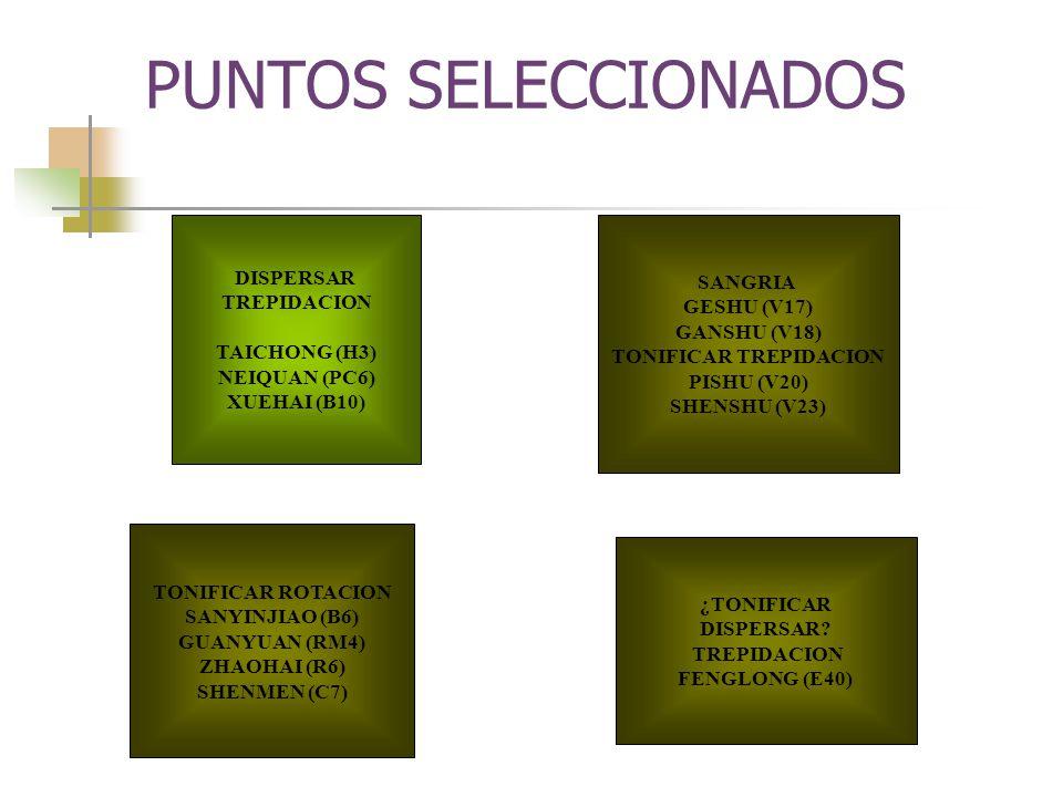 PUNTOS SELECCIONADOS DISPERSAR TREPIDACION TAICHONG (H3) NEIQUAN (PC6) XUEHAI (B10) TONIFICAR ROTACION SANYINJIAO (B6) GUANYUAN (RM4) ZHAOHAI (R6) SHENMEN (C7) ¿TONIFICAR DISPERSAR.
