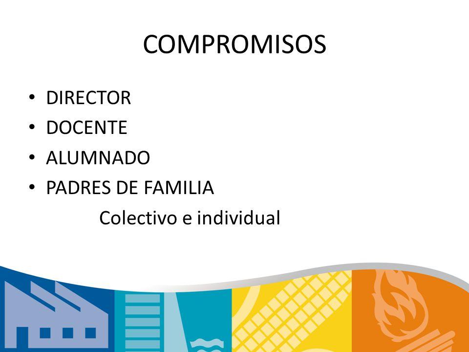 COMPROMISOS DIRECTOR DOCENTE ALUMNADO PADRES DE FAMILIA Colectivo e individual