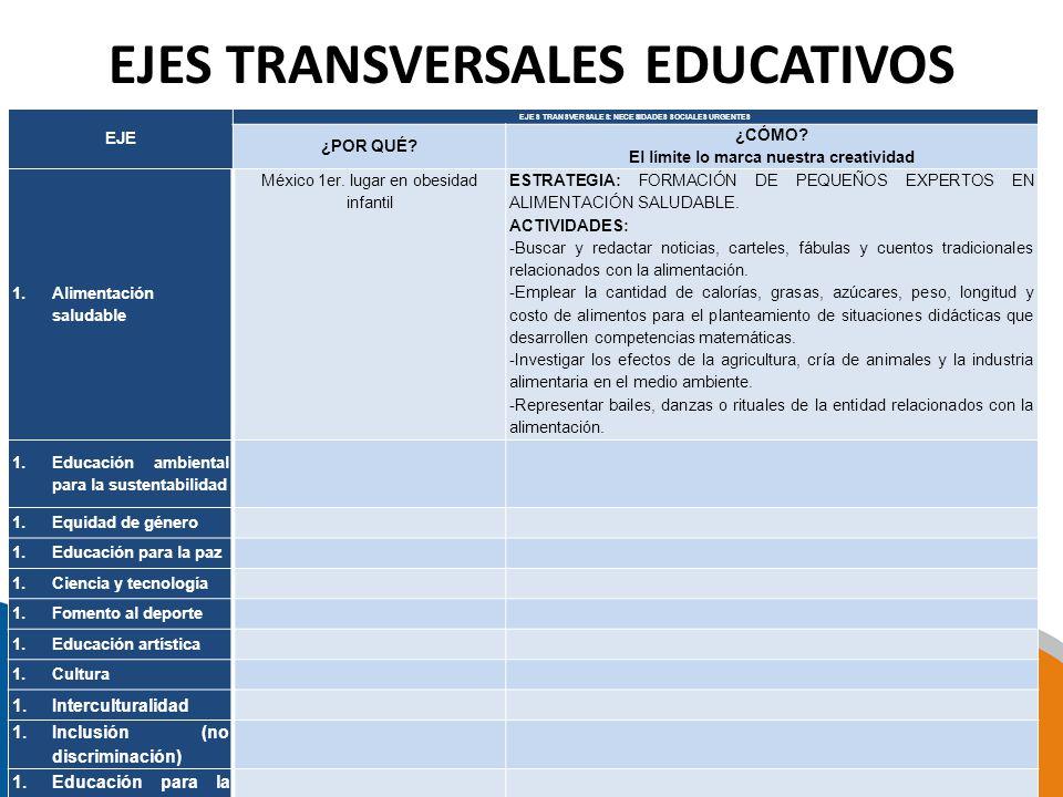 EJES TRANSVERSALES EDUCATIVOS EJE EJES TRANSVERSALES: NECESIDADES SOCIALES URGENTES ¿POR QUÉ.