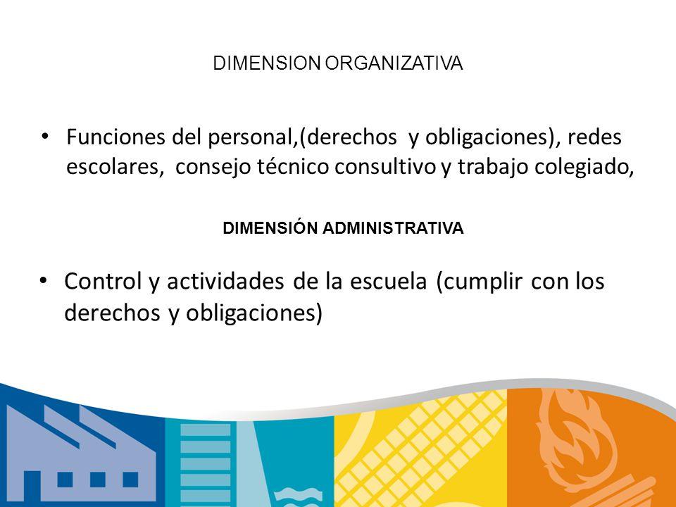 DIMENSION ORGANIZATIVA Funciones del personal,(derechos y obligaciones), redes escolares, consejo técnico consultivo y trabajo colegiado, DIMENSIÓN ADMINISTRATIVA Control y actividades de la escuela (cumplir con los derechos y obligaciones)