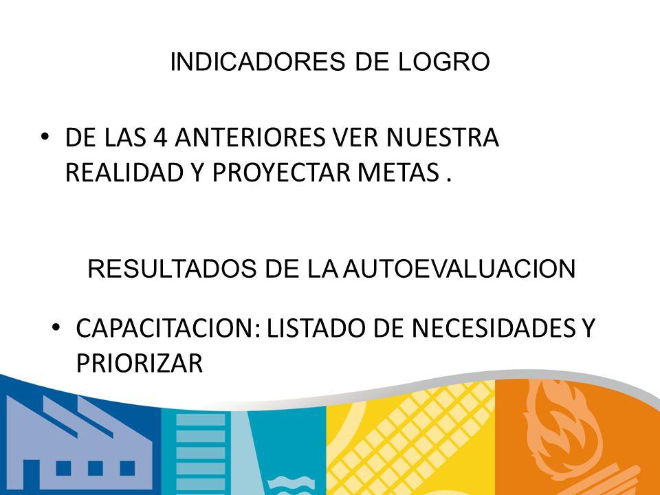 INDICADORES DE LOGRO DE LAS 4 ANTERIORES VER NUESTRA REALIDAD Y PROYECTAR METAS. RESULTADOS DE LA AUTOEVALUACION CAPACITACION: LISTADO DE NECESIDADES