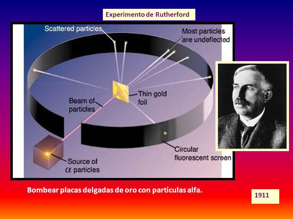 1911 Experimento de Rutherford Bombear placas delgadas de oro con particulas alfa.
