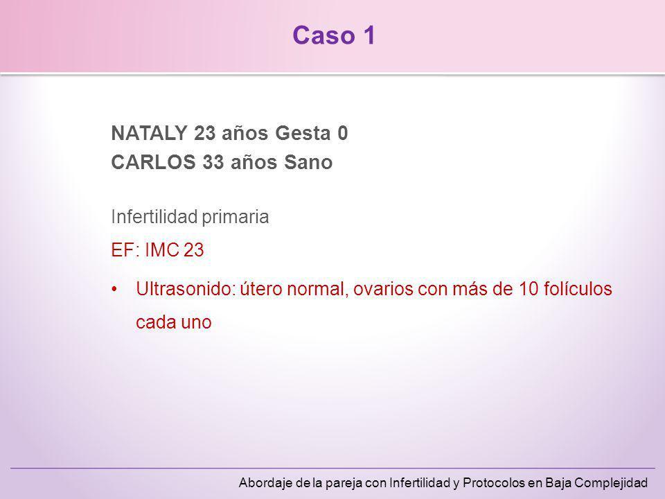 Abordaje de la pareja con Infertilidad y Protocolos en Baja Complejidad NATALY 23 años Gesta 0 CARLOS 33 años Sano Infertilidad primaria EF: IMC 23 Ul