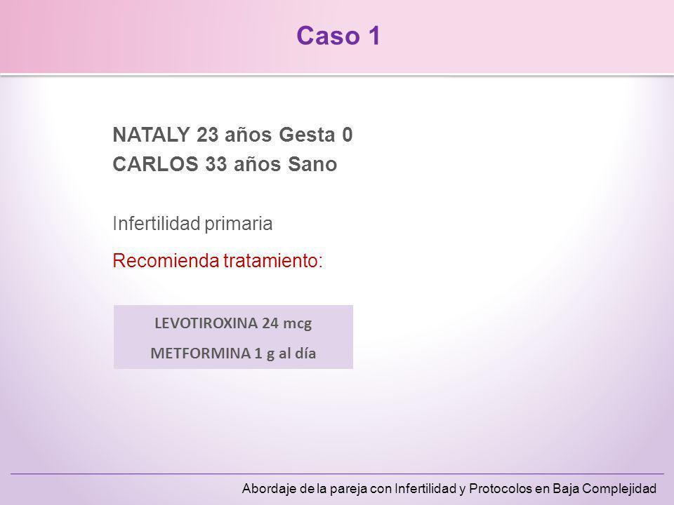 Abordaje de la pareja con Infertilidad y Protocolos en Baja Complejidad NATALY 23 años Gesta 0 CARLOS 33 años Sano Infertilidad primaria Recomienda tr