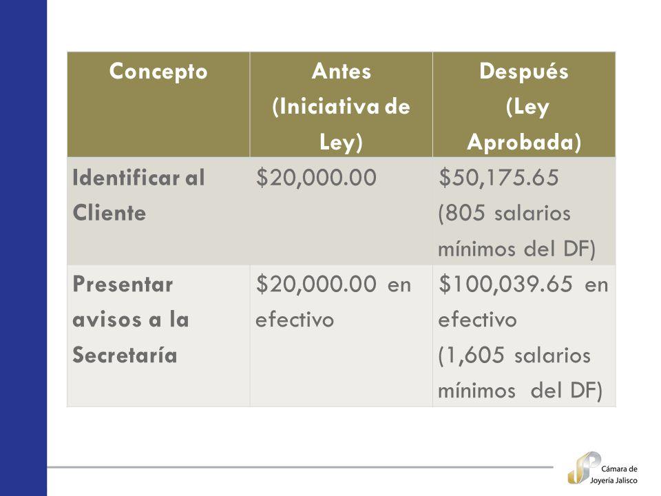 Concepto Antes (Iniciativa de Ley) Después (Ley Aprobada) Identificar al Cliente $20,000.00 $50,175.65 (805 salarios mínimos del DF) Presentar avisos