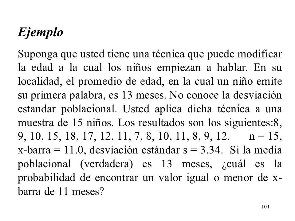 100 Ditribución t-Student Comparación de una ditribución normal estándar con una distribución t con 1 y 3 grados de libertad.