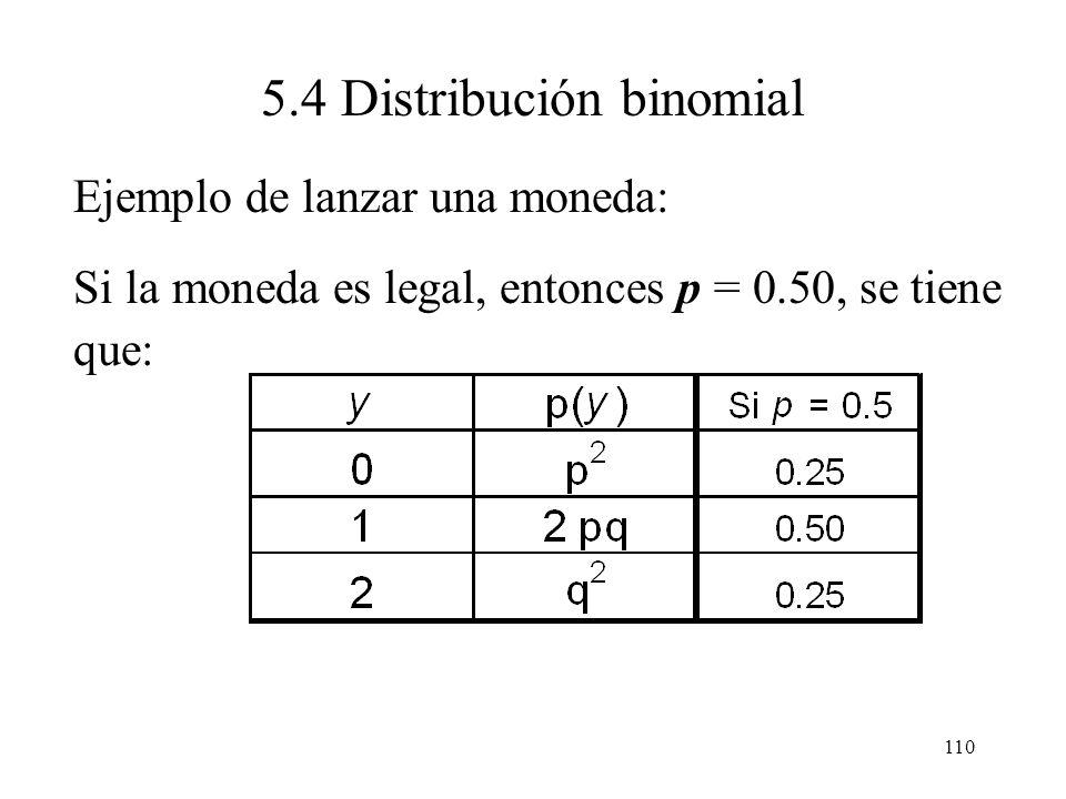 109 5.4 Distribución binomial Ejemplo de lanzar una moneda: De esta forma, las probabilidades se representan como: