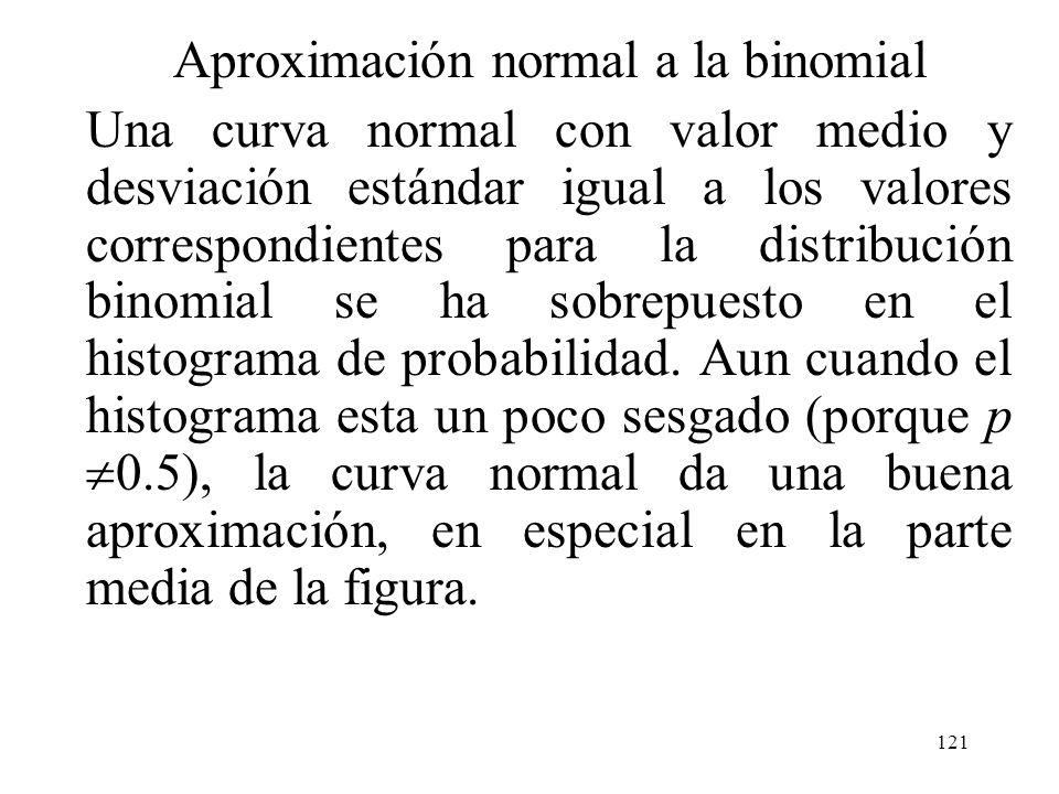120 Aproximación normal a la distribución binomial Recordemos que el valor medio y la desviación estándar de una variable aleatoria X binomial son x =