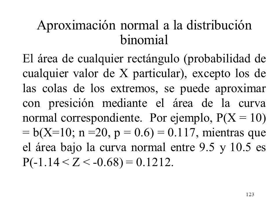 122 Aproximación normal a la binomial